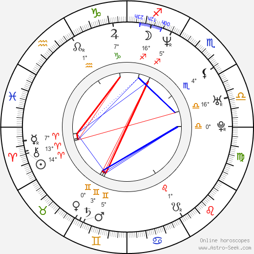 Xenia Seeberg birth chart, biography, wikipedia 2019, 2020