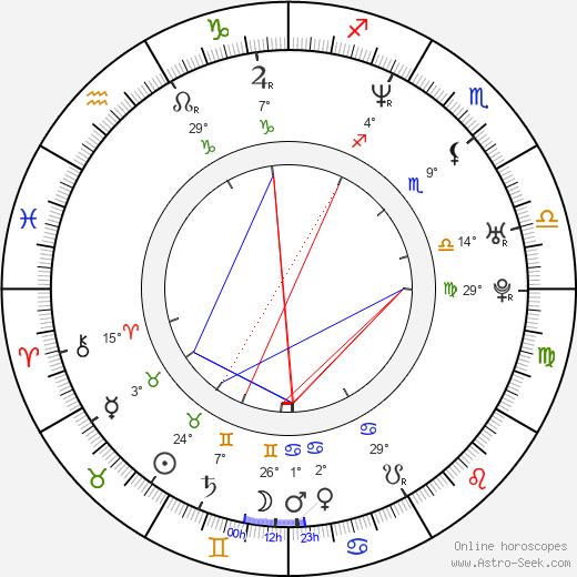 Agnieszka Warchulska birth chart, biography, wikipedia 2018, 2019