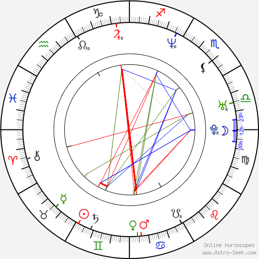 Элисон Иствуд Alison Eastwood день рождения гороскоп, Alison Eastwood Натальная карта онлайн