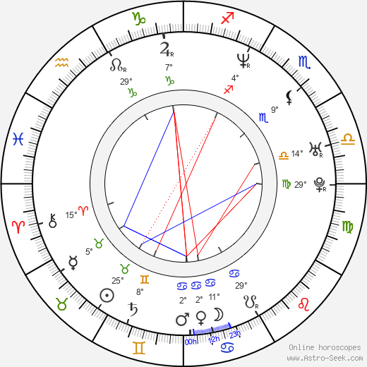 Andrzej Duda birth chart, biography, wikipedia 2018, 2019