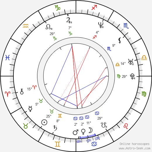 Andrzej Duda birth chart, biography, wikipedia 2019, 2020