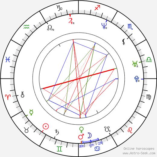 Andrzej Duda astro natal birth chart, Andrzej Duda horoscope, astrology