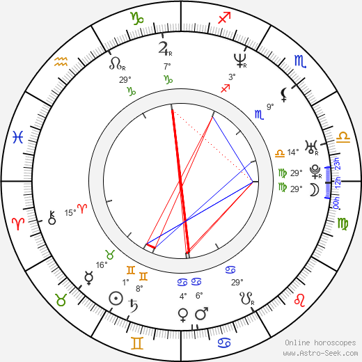 Anna Belknap birth chart, biography, wikipedia 2018, 2019