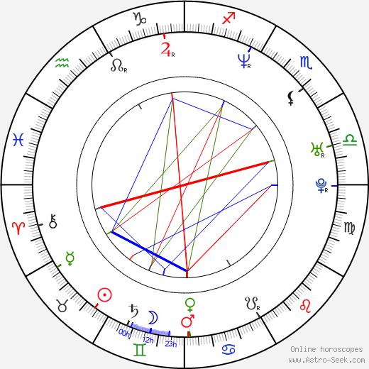 Ben Weber birth chart, Ben Weber astro natal horoscope, astrology