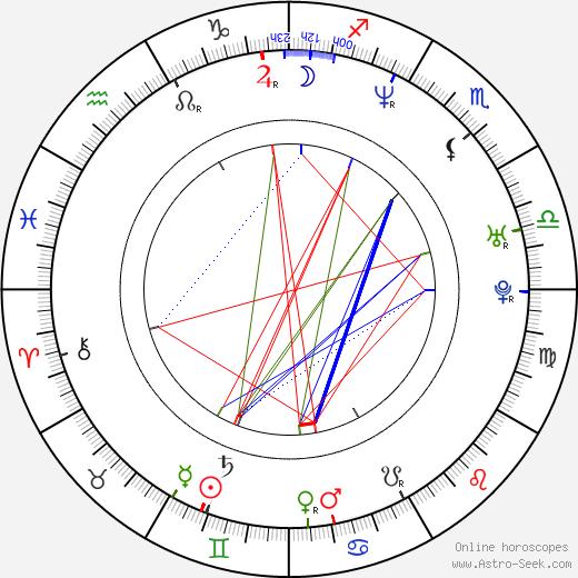 Bill Curley astro natal birth chart, Bill Curley horoscope, astrology