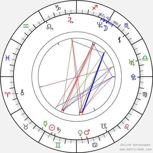 Brannon Bates astro natal birth chart, Brannon Bates horoscope, astrology