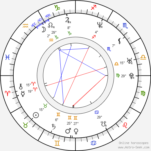 Brigitta Boccoli birth chart, biography, wikipedia 2019, 2020