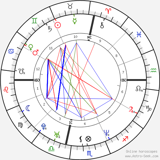 Busta Rhymes astro natal birth chart, Busta Rhymes horoscope, astrology