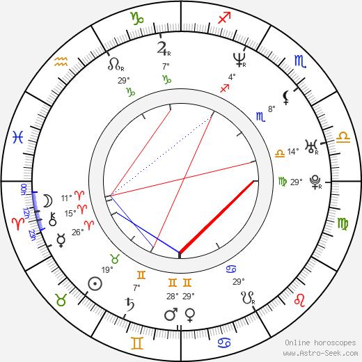 Cary Guffey birth chart, biography, wikipedia 2019, 2020