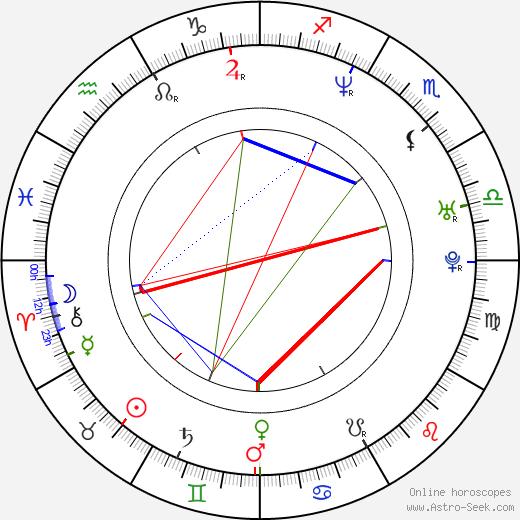 Cary Guffey astro natal birth chart, Cary Guffey horoscope, astrology