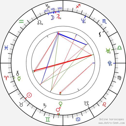 Селеста Celeste день рождения гороскоп, Celeste Натальная карта онлайн