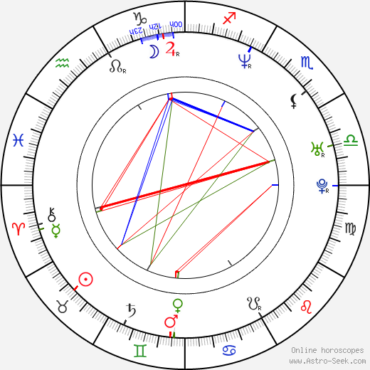 Celeste Astro Birth Chart Horoscope Date Of Birth