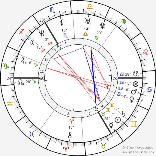 Chiara Mastroianni birth chart, biography, wikipedia 2019, 2020