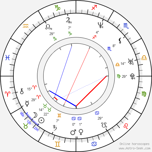 Christian Campbell birth chart, biography, wikipedia 2016, 2017