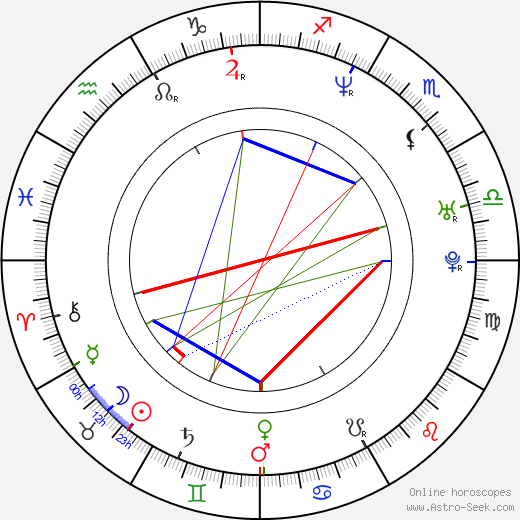 Christian Campbell astro natal birth chart, Christian Campbell horoscope, astrology