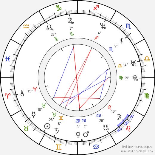 Claudia Karvan birth chart, biography, wikipedia 2020, 2021