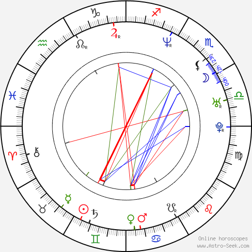Cung Le birth chart, Cung Le astro natal horoscope, astrology