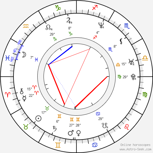 Darren Hayes birth chart, biography, wikipedia 2018, 2019