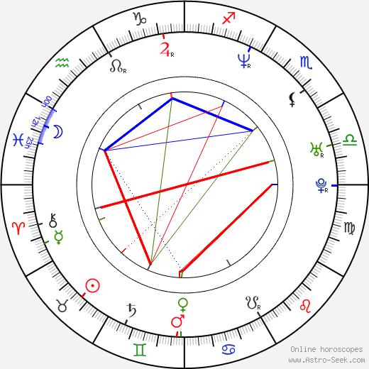 Darren Hayes astro natal birth chart, Darren Hayes horoscope, astrology