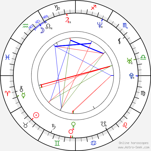 Darrin Dewitt Henson astro natal birth chart, Darrin Dewitt Henson horoscope, astrology