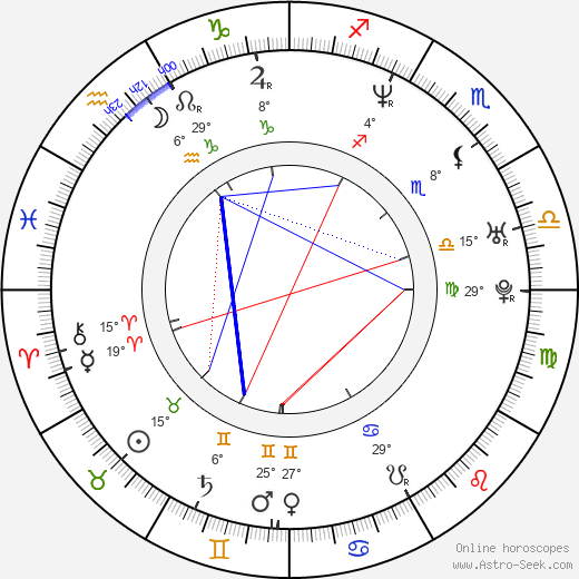 Devin Townsend birth chart, biography, wikipedia 2018, 2019