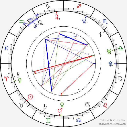 Devin Townsend astro natal birth chart, Devin Townsend horoscope, astrology