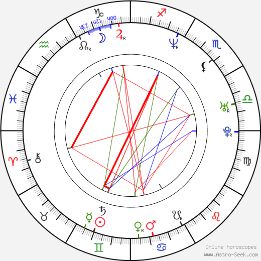 Doris Schretzmayer astro natal birth chart, Doris Schretzmayer horoscope, astrology