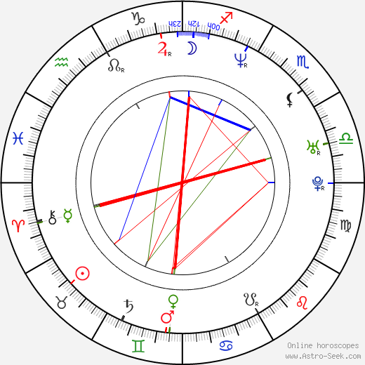 Dyanne Beekman birth chart, Dyanne Beekman astro natal horoscope, astrology