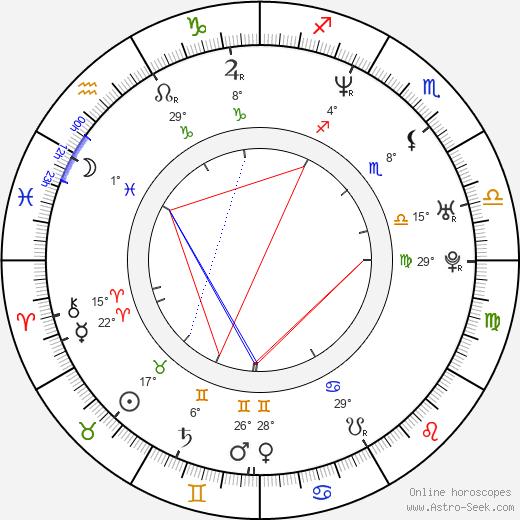 Equis Alfonso birth chart, biography, wikipedia 2020, 2021