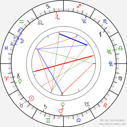 Equis Alfonso birth chart, Equis Alfonso astro natal horoscope, astrology