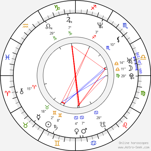 Esther Rots birth chart, biography, wikipedia 2018, 2019