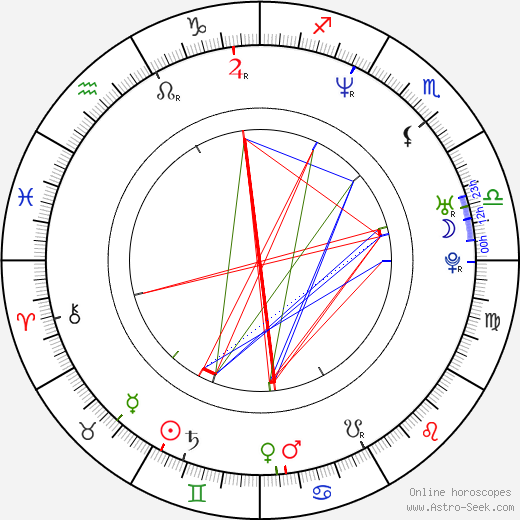 Esther Rots astro natal birth chart, Esther Rots horoscope, astrology