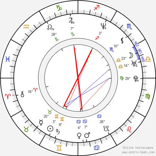 Greg Berlanti birth chart, biography, wikipedia 2019, 2020