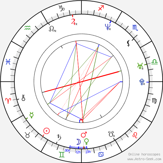 Ibón Cormenzana день рождения гороскоп, Ibón Cormenzana Натальная карта онлайн