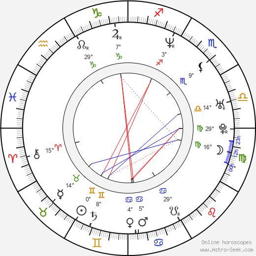 Igor Pejic birth chart, biography, wikipedia 2019, 2020