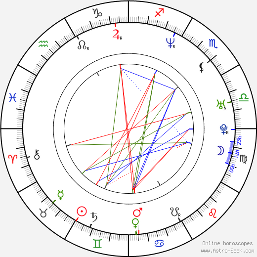 Igor Pejic astro natal birth chart, Igor Pejic horoscope, astrology