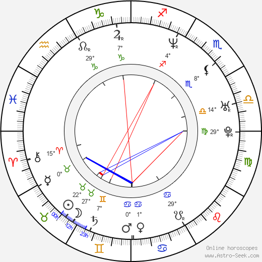 Jana Vaculíková birth chart, biography, wikipedia 2019, 2020