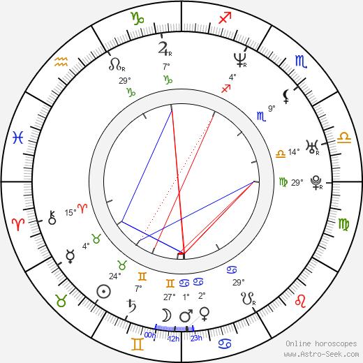 Jarda Bobowski birth chart, biography, wikipedia 2020, 2021