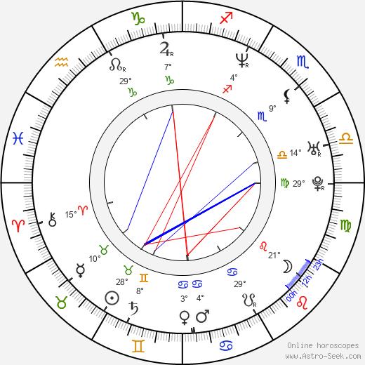 Jenny Cecilia Berggren birth chart, biography, wikipedia 2019, 2020