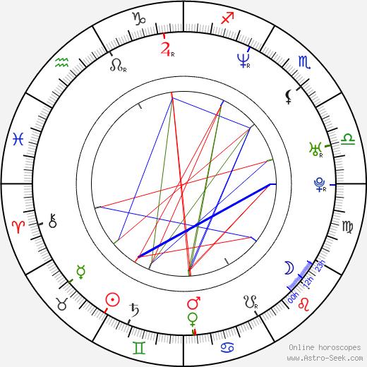 Jenny Cecilia Berggren birth chart, Jenny Cecilia Berggren astro natal horoscope, astrology