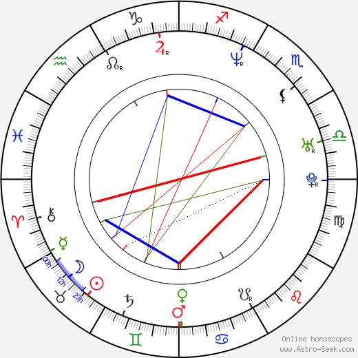 Jiří Škorpík astro natal birth chart, Jiří Škorpík horoscope, astrology