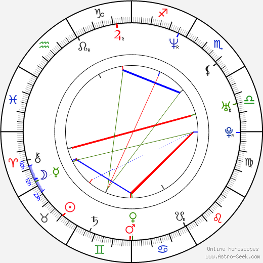 Jiří Vejdělek tema natale, oroscopo, Jiří Vejdělek oroscopi gratuiti, astrologia