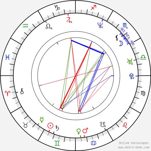 Jules Jordan tema natale, oroscopo, Jules Jordan oroscopi gratuiti, astrologia