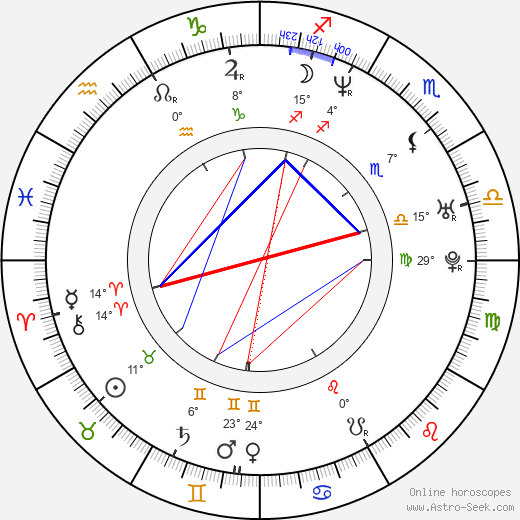 Julie Benz birth chart, biography, wikipedia 2019, 2020