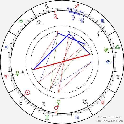 Julie Benz astro natal birth chart, Julie Benz horoscope, astrology