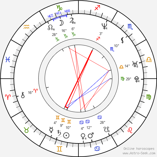 Karl Geary birth chart, biography, wikipedia 2019, 2020