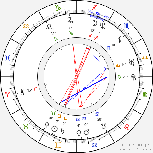 Kate Ashfield birth chart, biography, wikipedia 2019, 2020