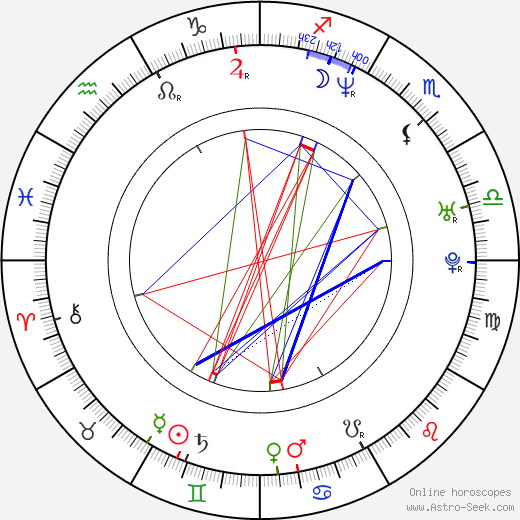 Kate Ashfield birth chart, Kate Ashfield astro natal horoscope, astrology