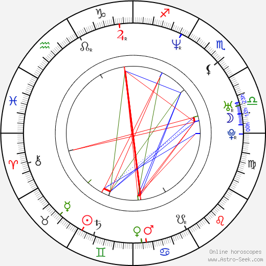 Kevin Ullyett tema natale, oroscopo, Kevin Ullyett oroscopi gratuiti, astrologia