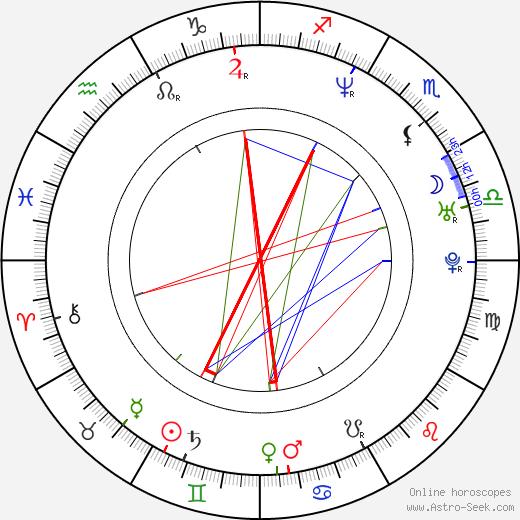 Layne Beachley birth chart, Layne Beachley astro natal horoscope, astrology